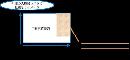 20151214_estimate