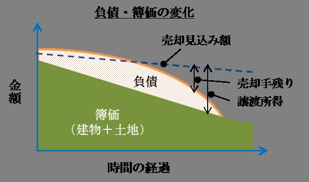 20151228_exit