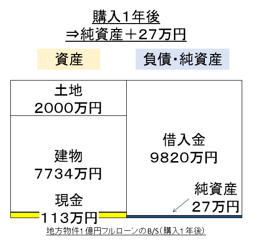 20161206_bs_chihou02